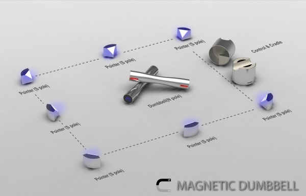magnetic25