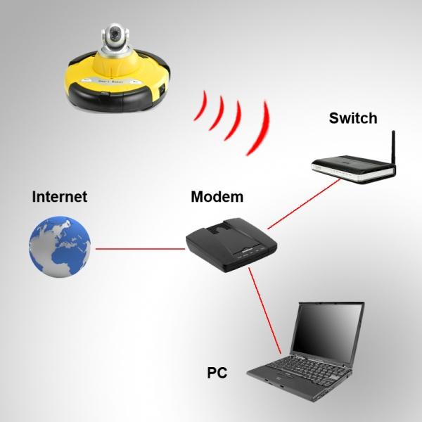 odkurzacz-wifi-3