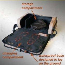 Plecak przebieralnia - GYST X-Changer