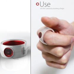 Aparat cyfrowy w pierścieniu